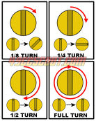 Counting Turns