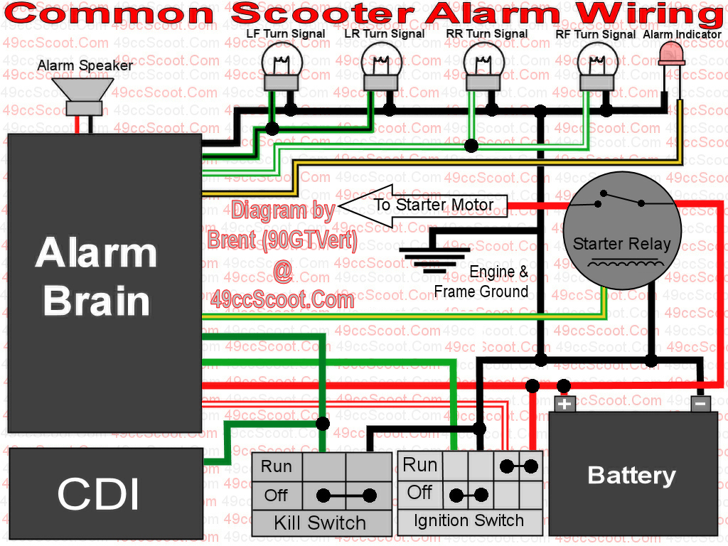 This diagram illustrates some circuits that common scooter alarms tie into.
