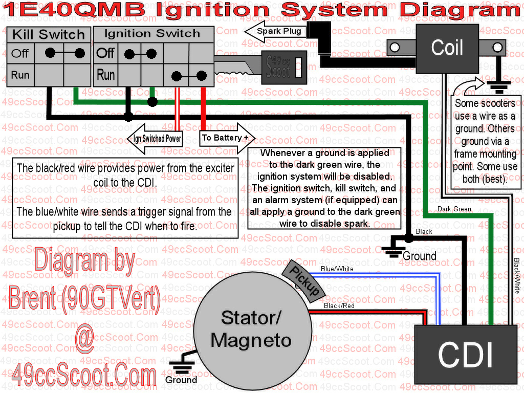 This schematic shows the ignition system of the most common 1E40QMB /  Minarelli / Jog powered scooters.