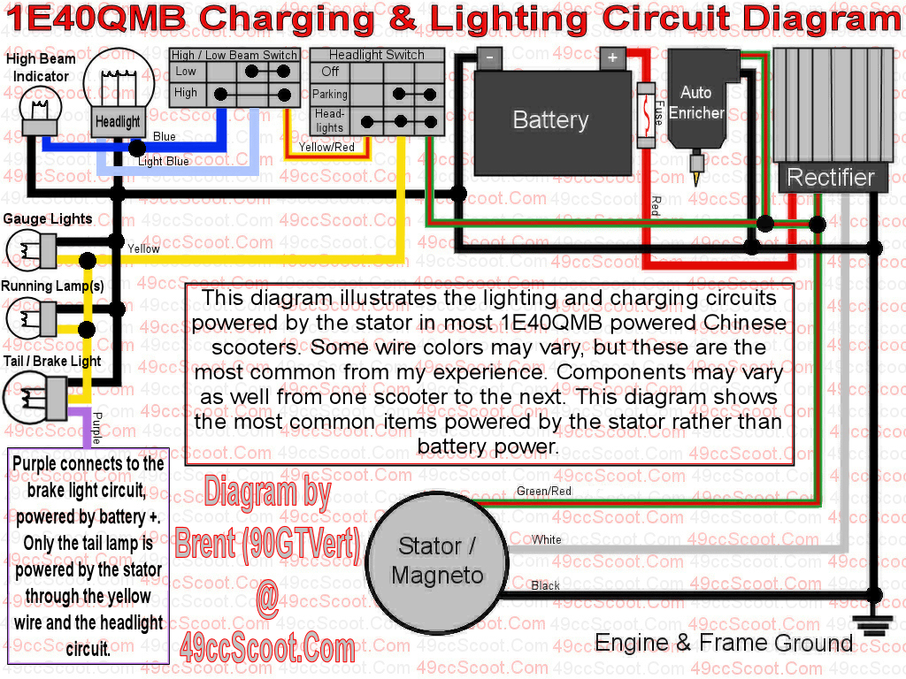 This wiring diagram depicts the lighting and charging system of a typical  1E40QMB / Minarelli / Jog powered Chinese scooter.