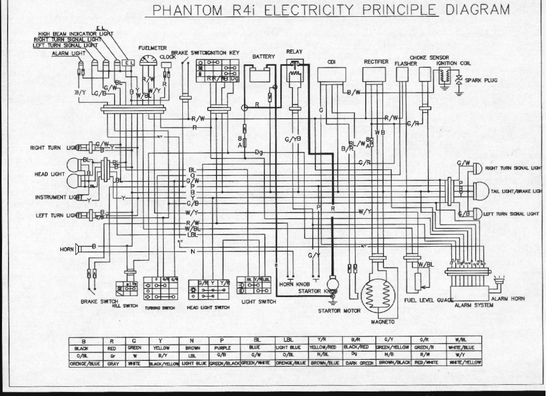 manuals and documents | 49ccscoot.com scooter forums phantom fc40 wiring diagram phantom 2 wiring diagram