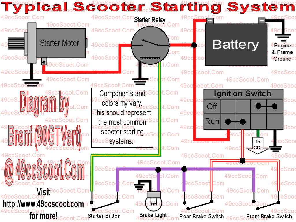 This wiring diagram shows a typical Chinese scooter's starting circuit.